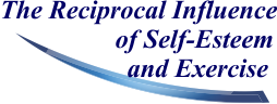 The Reciprocal Influence of Self-Esteem and Exercise